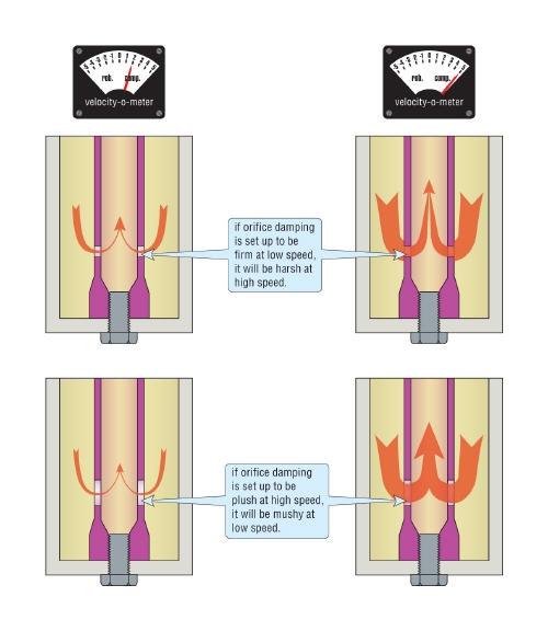 wp cone valve forks manual